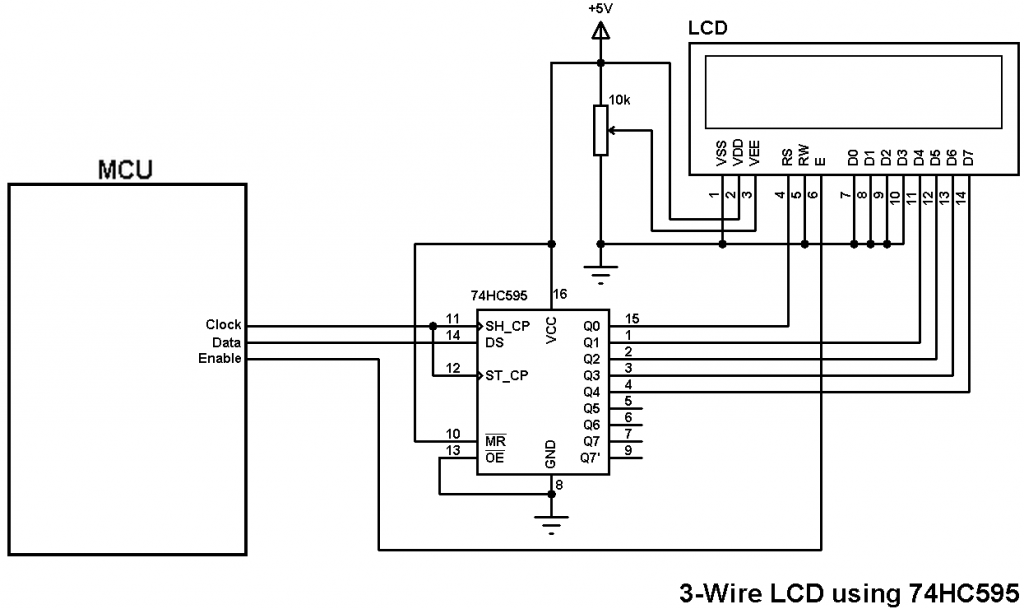 3-wire LCD using 74HC595 shift register