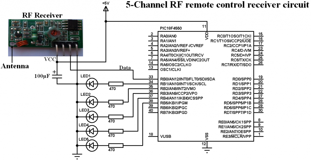 RF remote control system based on PIC microcontroller - CCS C
