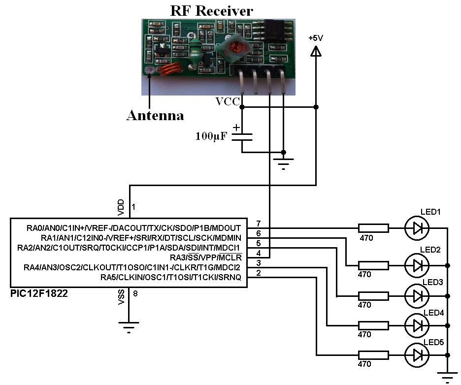 433MHz Radio Frequency (RF) transmitter and receiver - CCS C