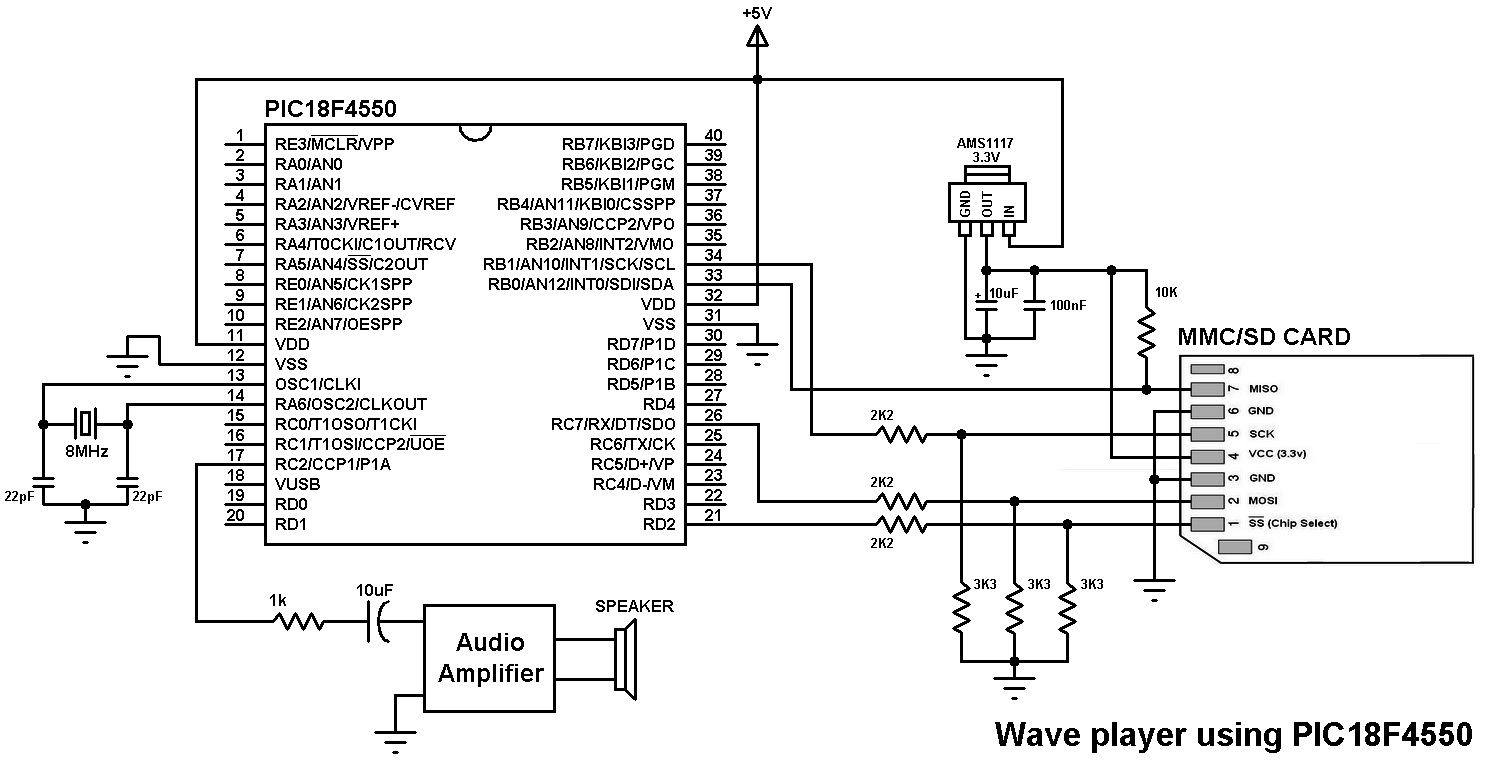 wave audio player using pic18f4550 microcontroller