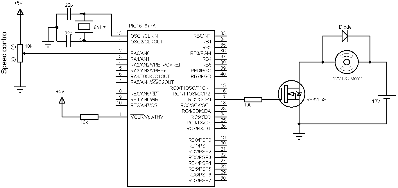 dc motor speed control with pic16f877a and ccs c compiler