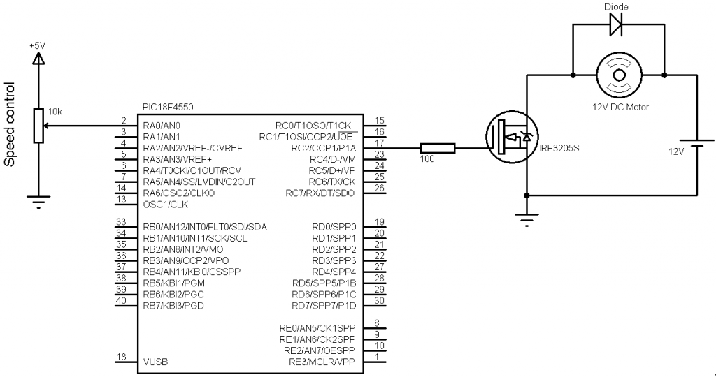 dc motor control using pic16f877a