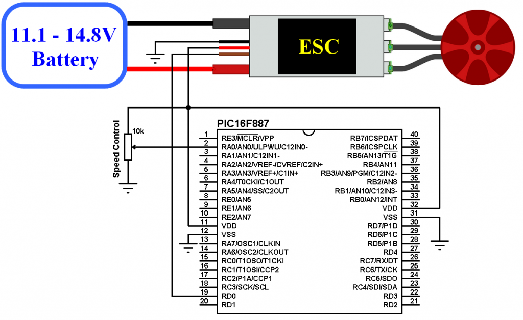 ESC BLDC motor control with PIC16F887