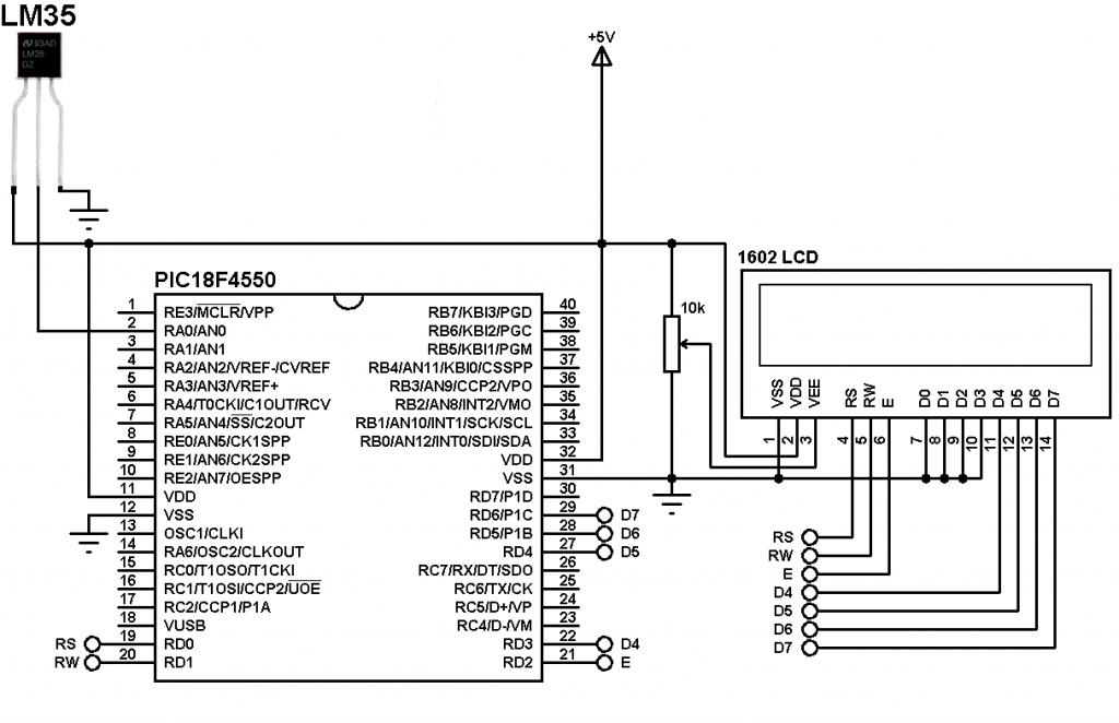 PIC18F4550 LM35 temperature sensor interfacing circuit