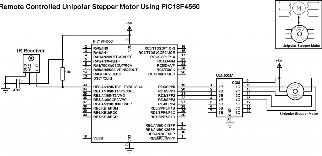 Remote controlled stepper motor circuit