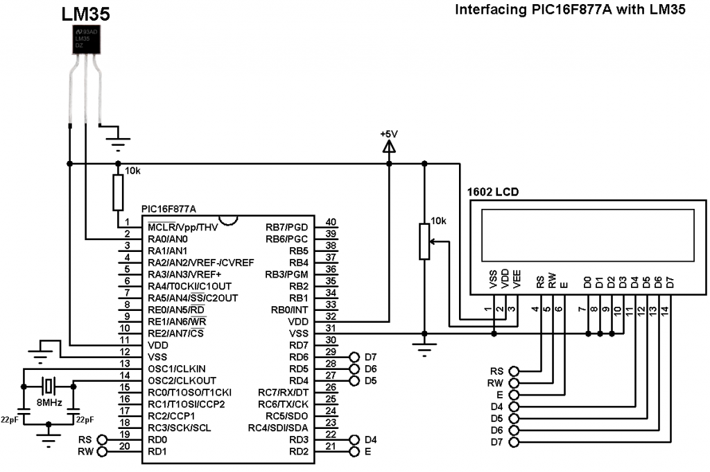 PIC16F877A LM35 temperature sensor interfacing circuit