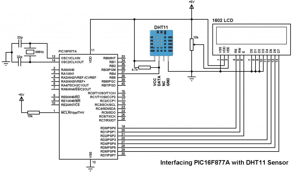 Interfacing DHT11 sensor with PIC16F877A – CCS C compiler – SIN