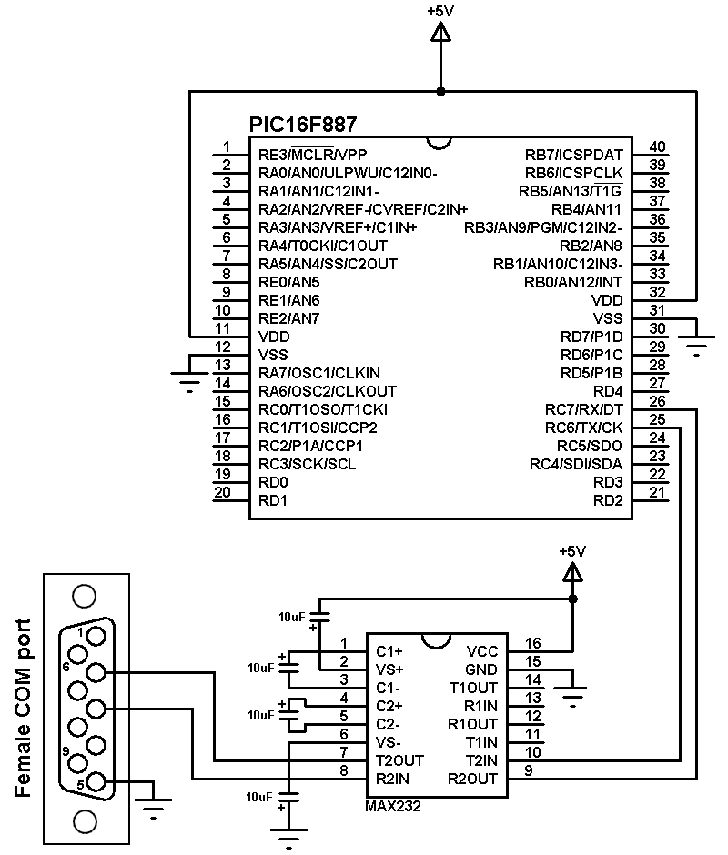 UART Example for PIC16F887 microcontroller -CCS C compiler