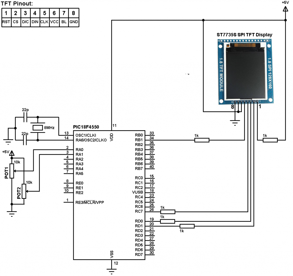 PIC18F4550 ST7735 TFT ADC example circuit