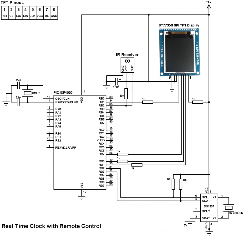 Real time clock with remote control circuit
