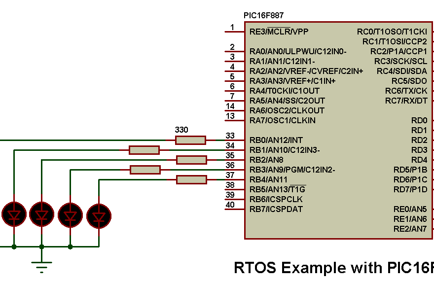 RTOS Real time operating system example circuit
