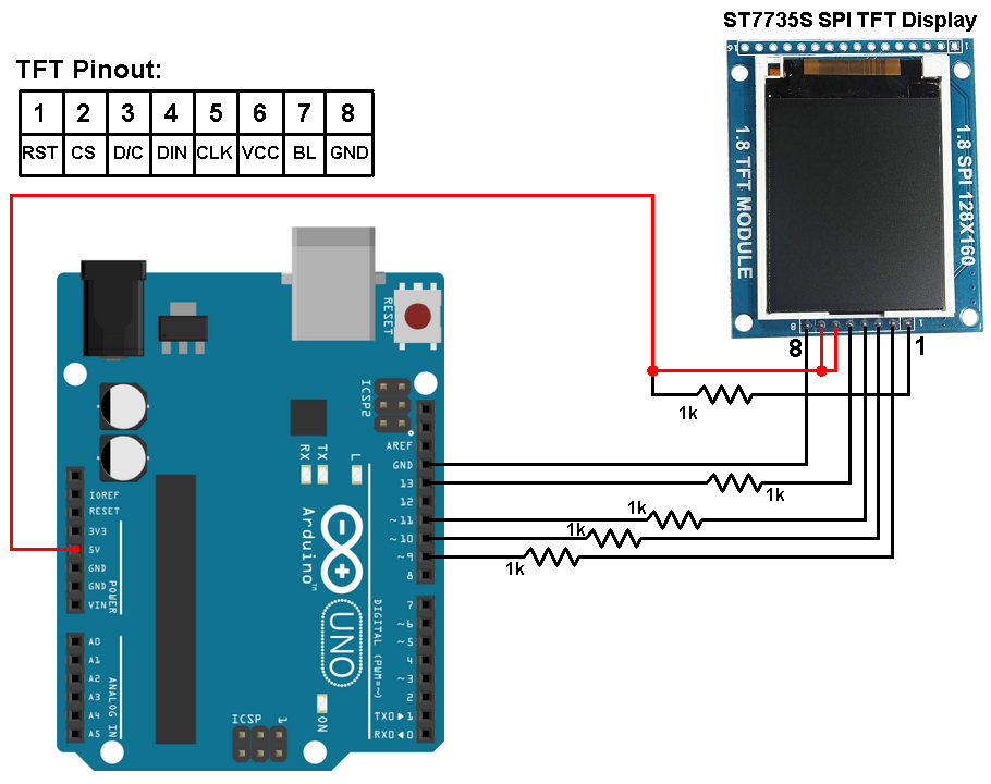 Arduino st quot tft display example simple projects