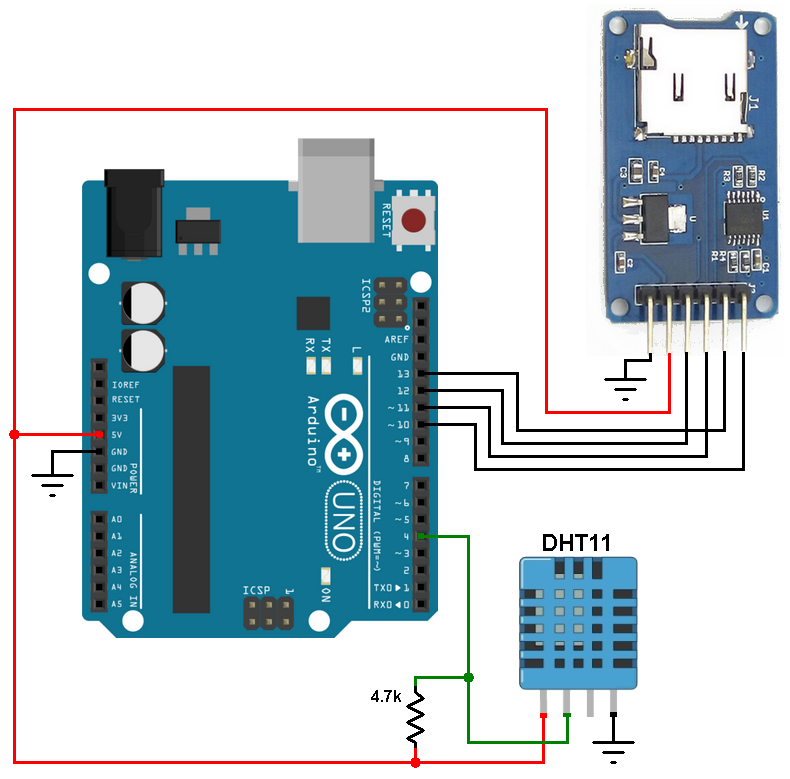 Arduino data logger using sd card and dht sensor