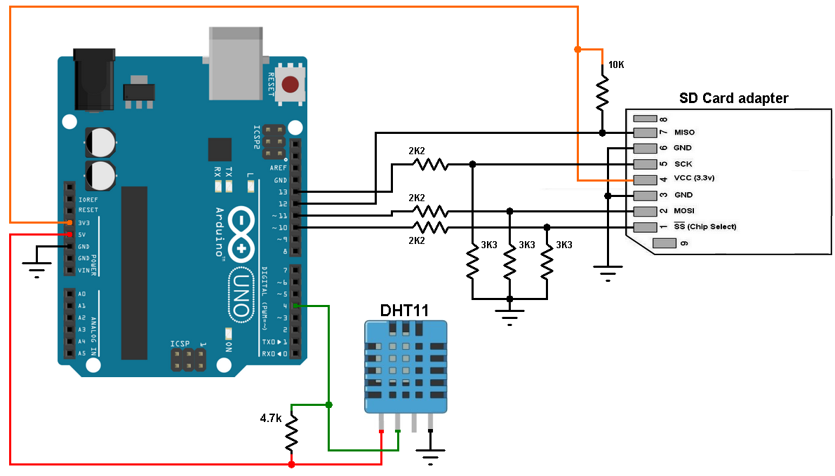 How To Read Circuit Diagrams Block Wiring Diagram Explanation Arduino Data Logger Using Sd Card And Dht11 Sensor Simple Projects Of Industrial Equipment Lecture