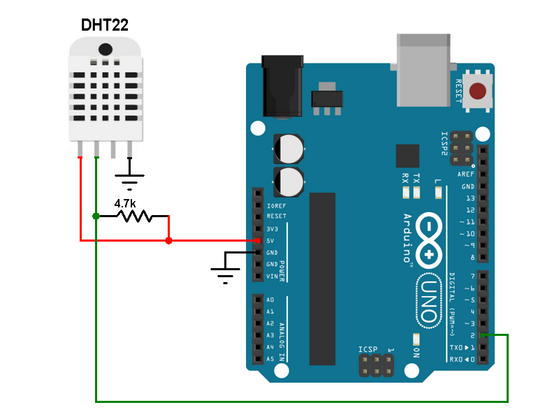 Arduino Excel data logger with DHT22 sensor