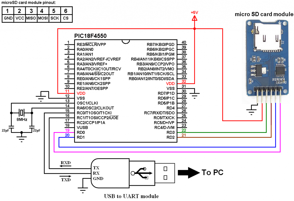 CCS C ex_fat example circuit with PIC18F4550
