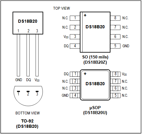 ds18b20 pin configurations