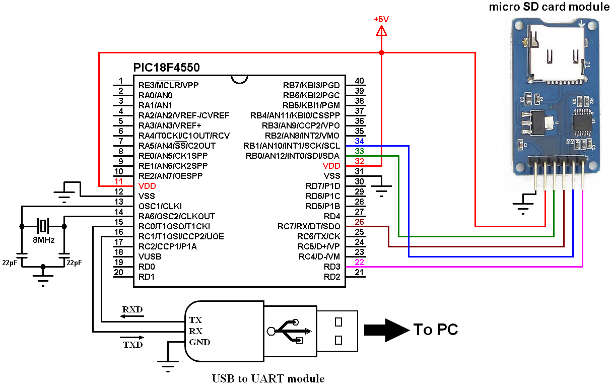 Circuit Diagram Of Oscillator Nice Place To Get Wiring R C Read And Write Files From Sd Card With Pic18f4550 Hartley Rc