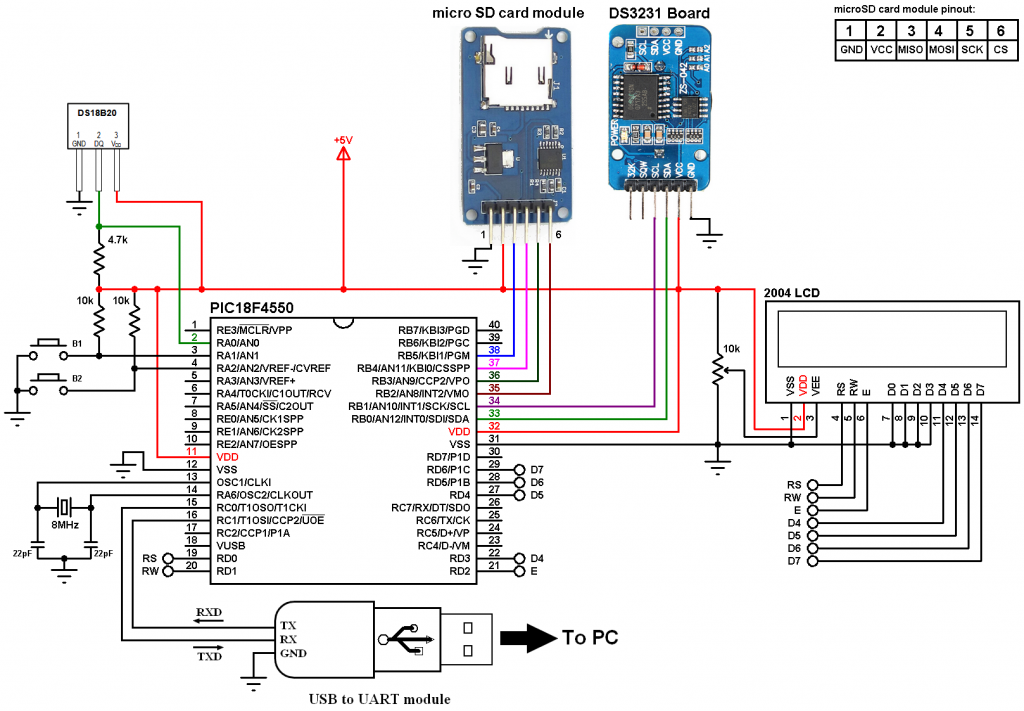 DS18B20 data logger with PIC18F4550, SD card and DS3231
