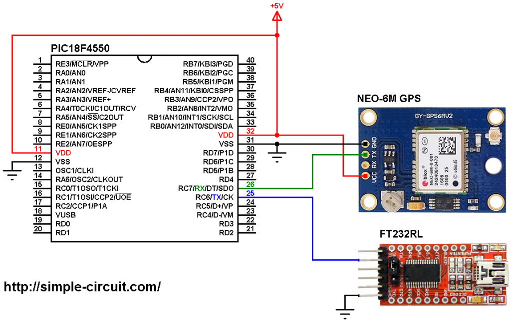 NEO-6M GPS with PIC18F4550 microcontroller and FT232RL USB to serial