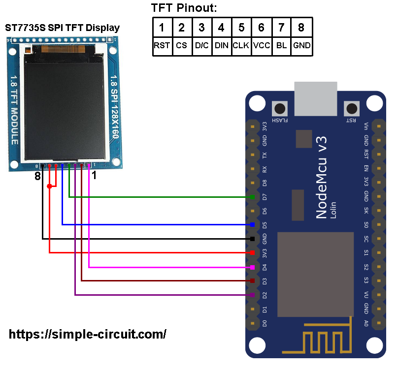 ESP8266 NodeMCU ST7735S TFT display