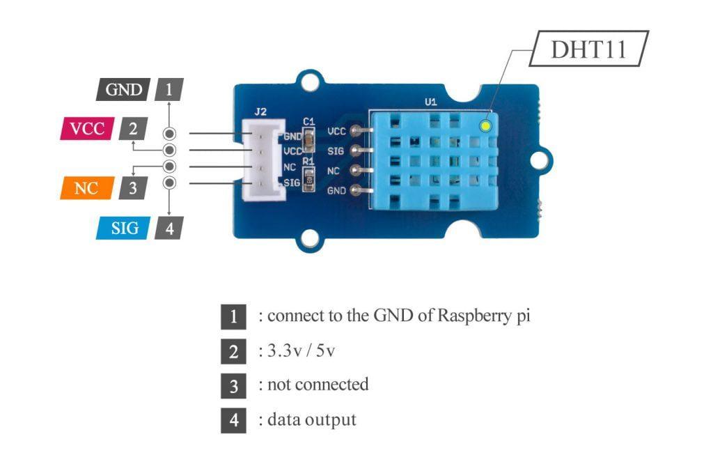 Grove DHT11 sensor pinout