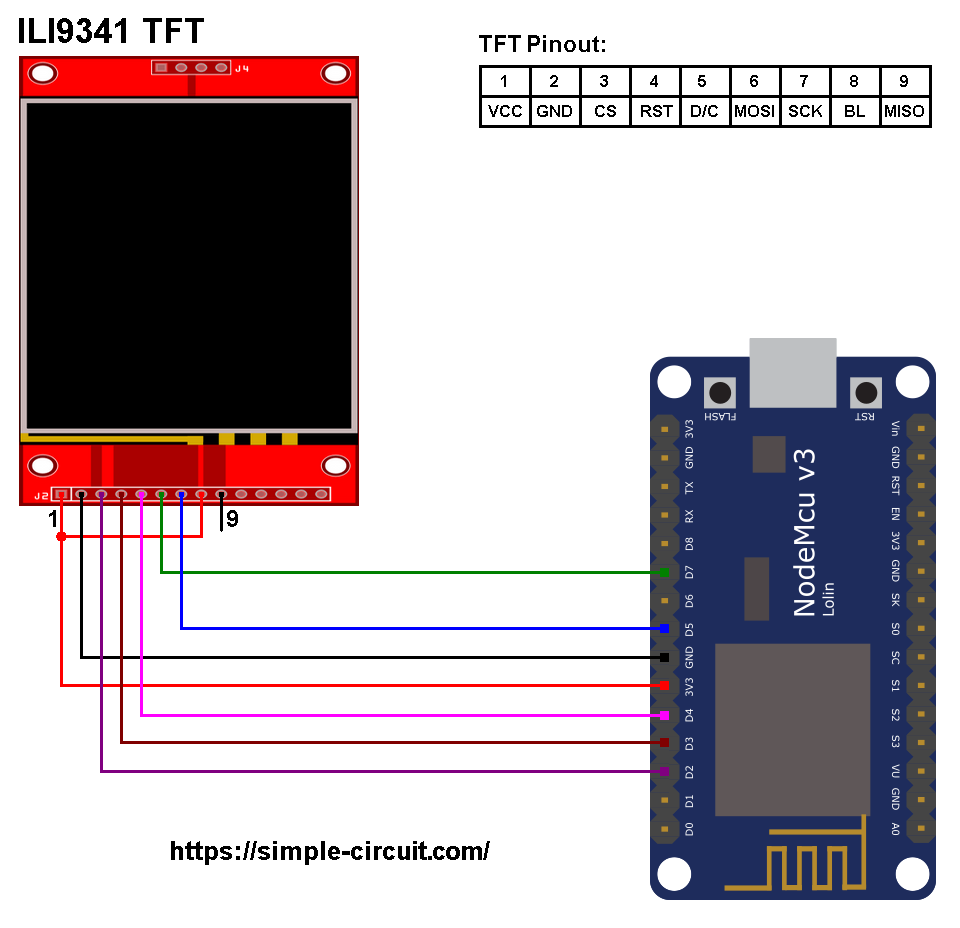 ESP8266 NodeMCU ILI9341 TFT display